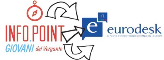 logo-Info-point-e-eurodesk